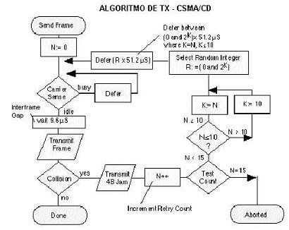 Definición de Algoritmo - Significado y definición de Algoritmo