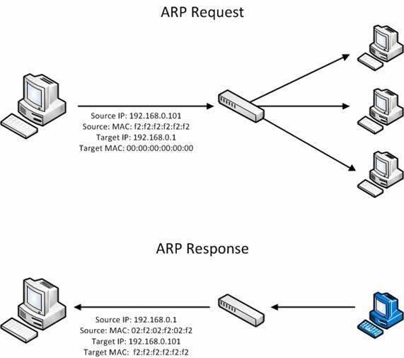 Qué es el DNS | ImperioHosting