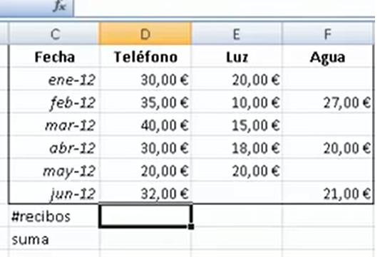 Tutorial operaciones Contar, Suma y Promedio en Excel