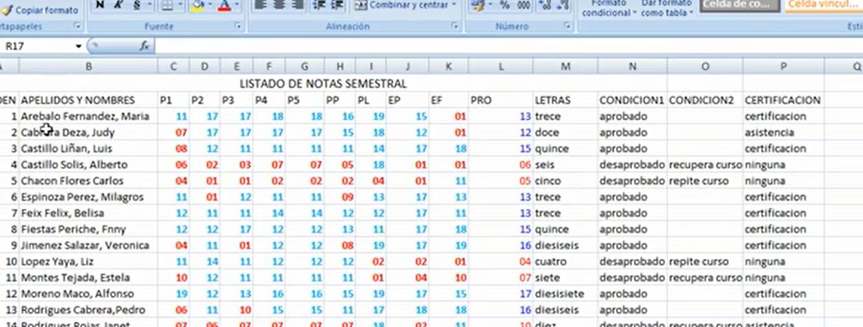 En esta hoja de cálculo de Excel hemos calculado la nota promedio, o ...