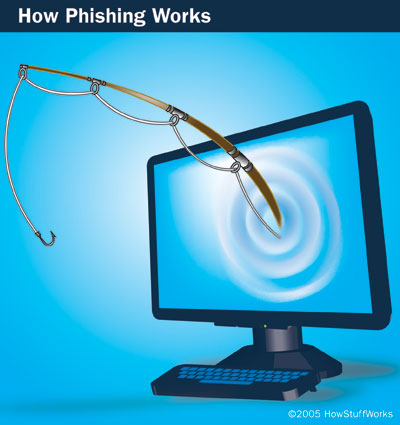 ¿Qué hacer en caso de recibir un correo de phishing?