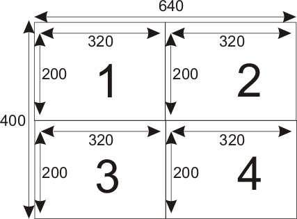 Duplicar resolución cuatriplica los puntos.
