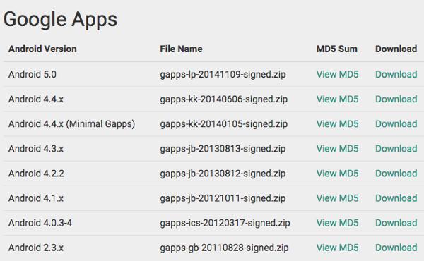 Descargar las Google Apps para Android Lollipop (y anteriores)