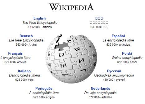 ¿Problemas por falta de colaboradores en Wikipedia?