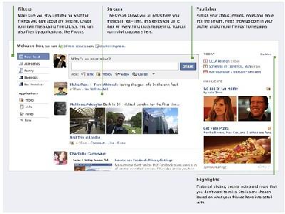 Nuevo rostro para Facebook