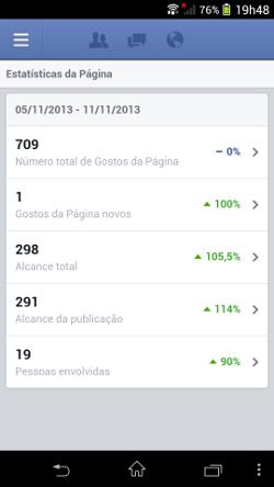 Una visión de las estadísticas de visitas, likes y otros detalles de nuestra página a través del cliente